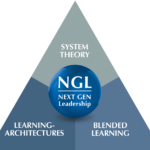 NEXT-GEN-Leadership: Thinking and acting with confidence